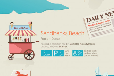 Britain's most accessible beaches Infographic
