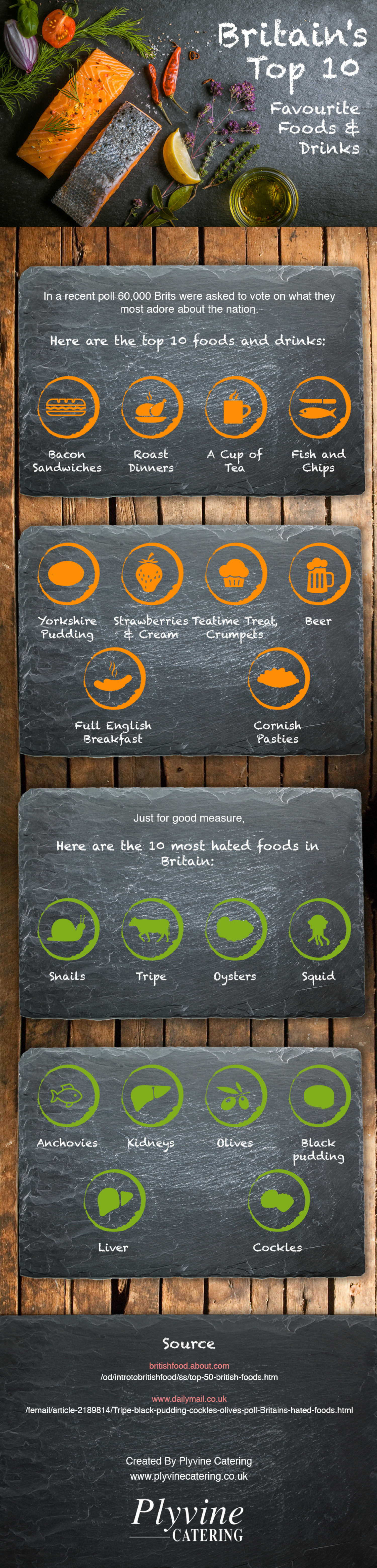 Britain's Top 10 Favourite Foods and Drinks Infographic