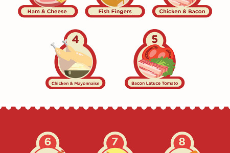 Britain's Top 10 Sandwich Fillings Infographic