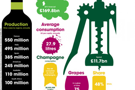 British Wine Consumption Statistics Infographic