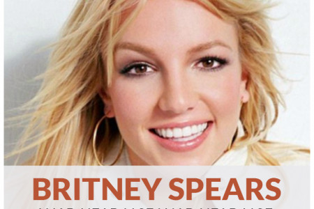 Britney Spears - Lice Problem Infographic