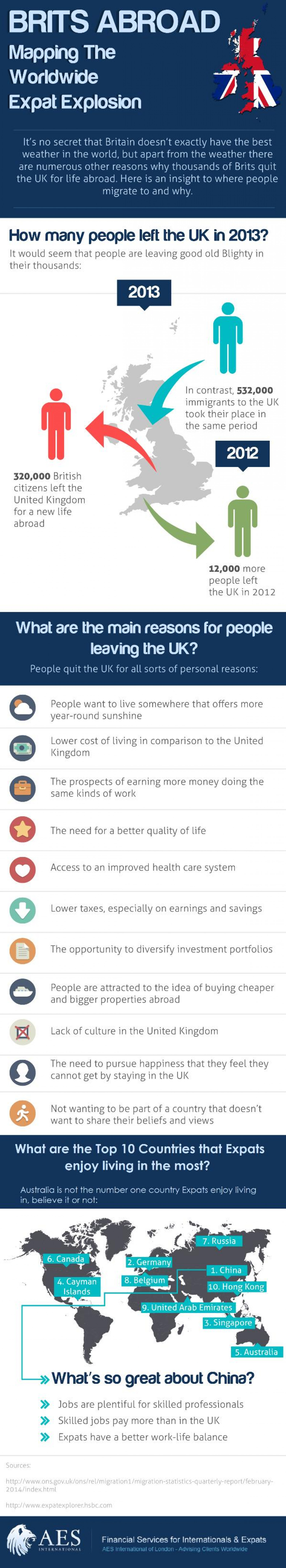 BRITS ABROAD: Mapping the Worldwide Expat Explosion Infographic