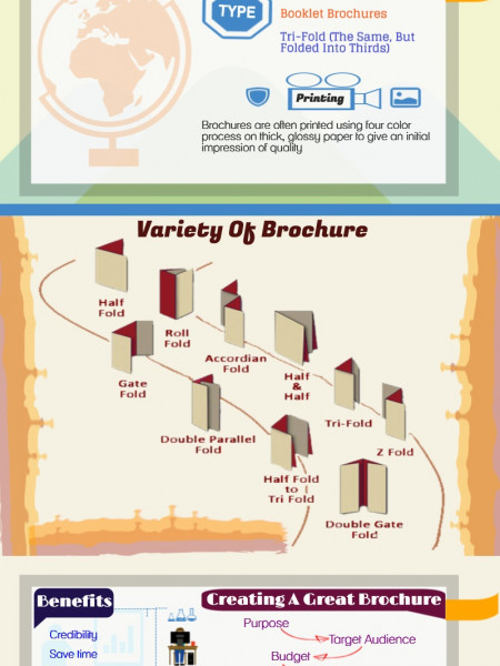 Brochure Printing Infographic