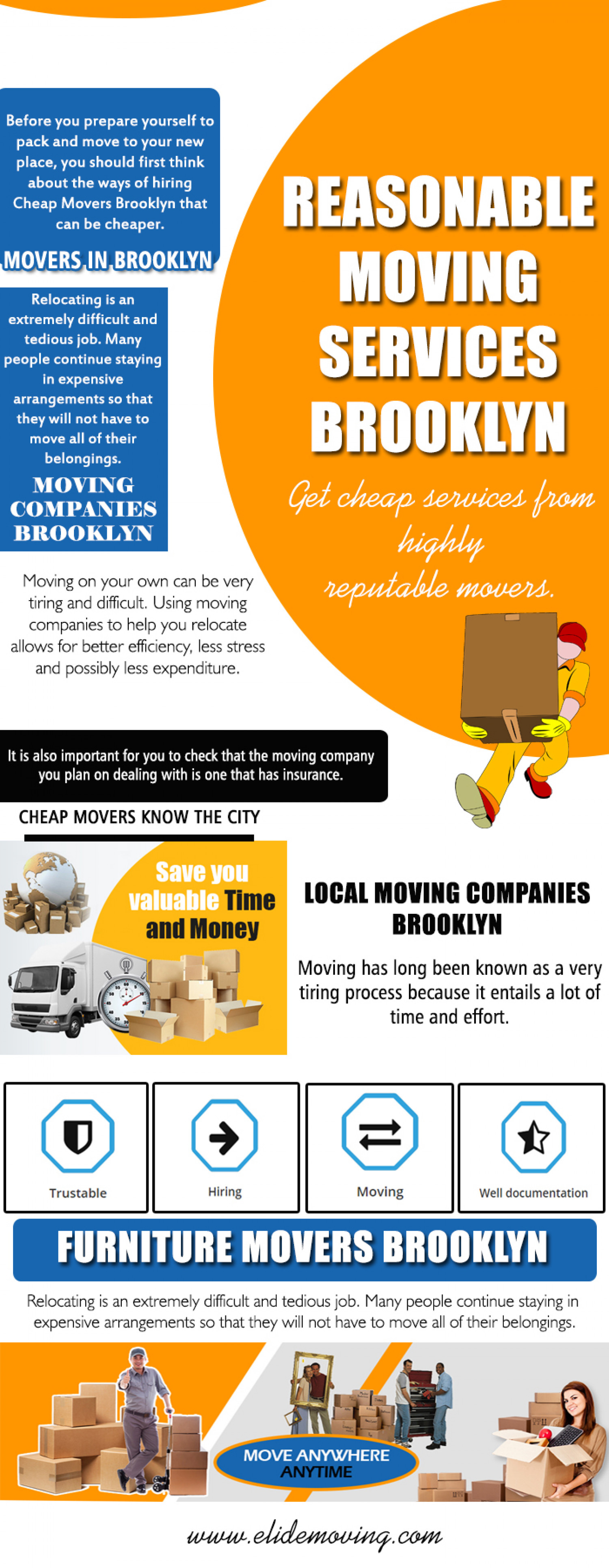 Brooklyn Moving Companies Infographic