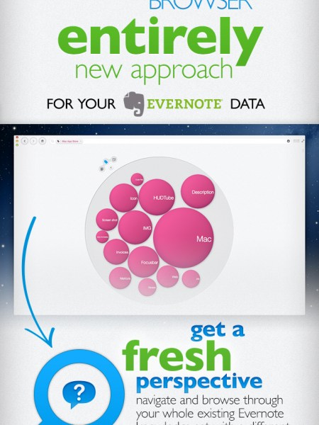 Bubble Browser for Evernote Infographic