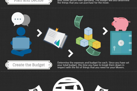 Budgeting a Move Infographic