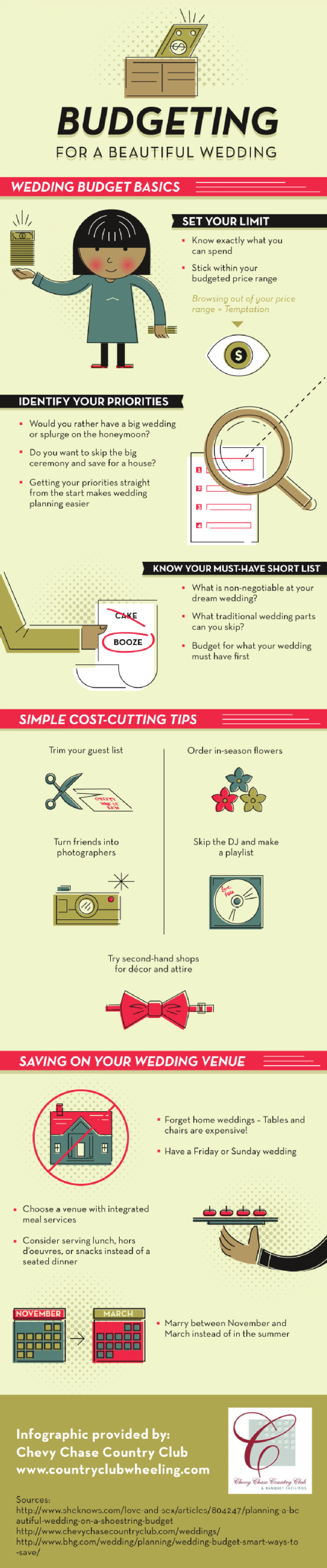 Budgeting for a Beautiful Wedding Infographic