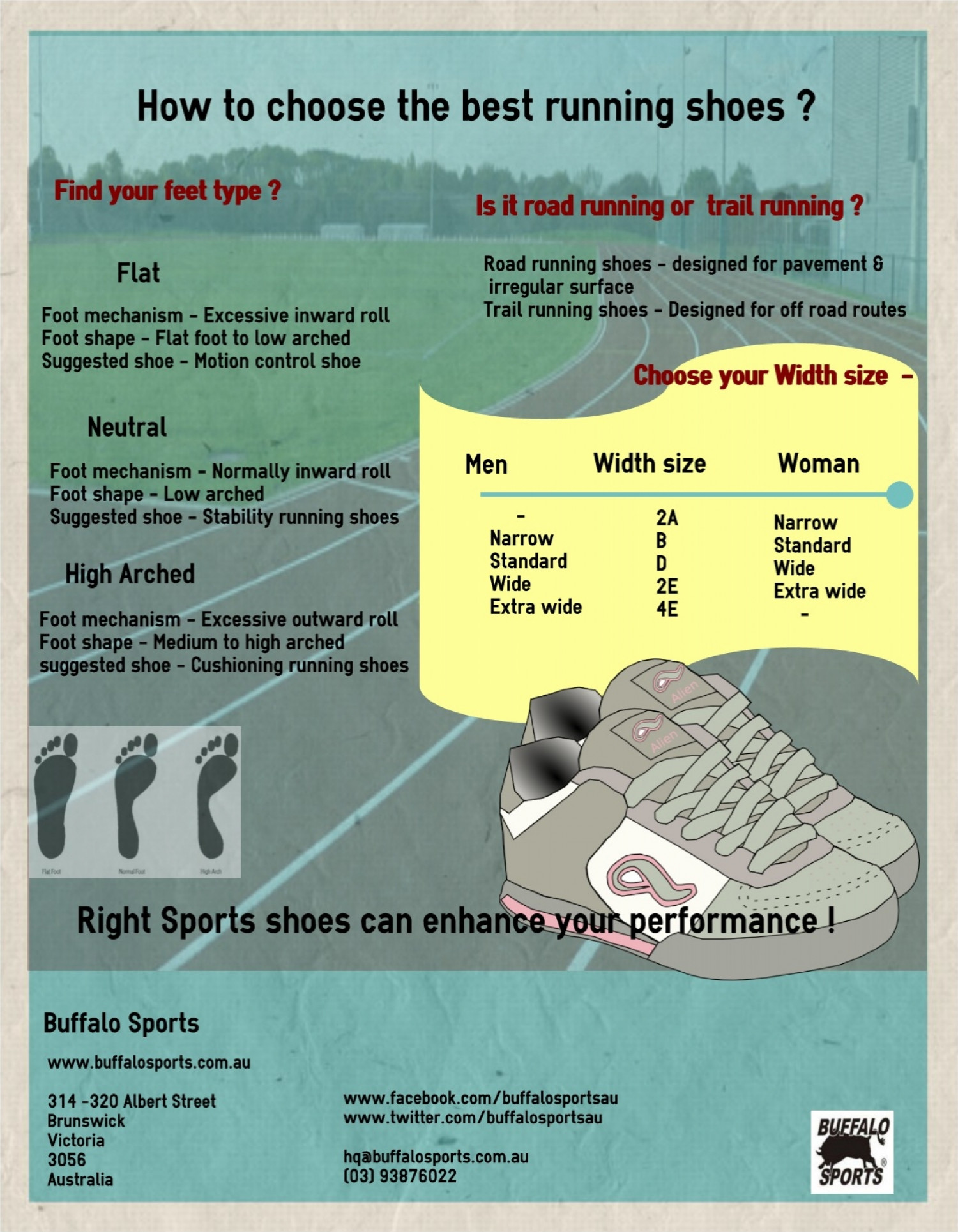How to Choose Good Sport Shoes