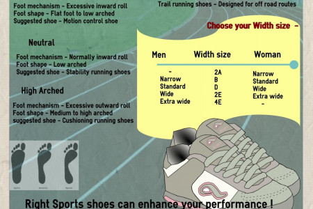 Buffalo Sports | How to choose the best running shoes ? Infographic