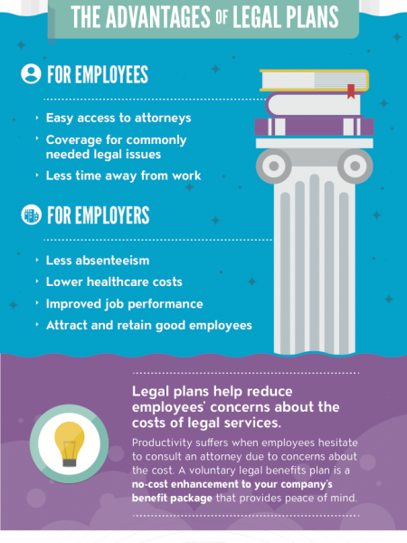 Build a Better Workforce with a Legal Benefits Plan: Infographic Infographic