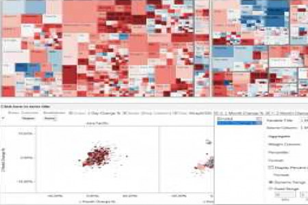 Build a Complete, Interactive Dashboard in 4 Minutes Infographic