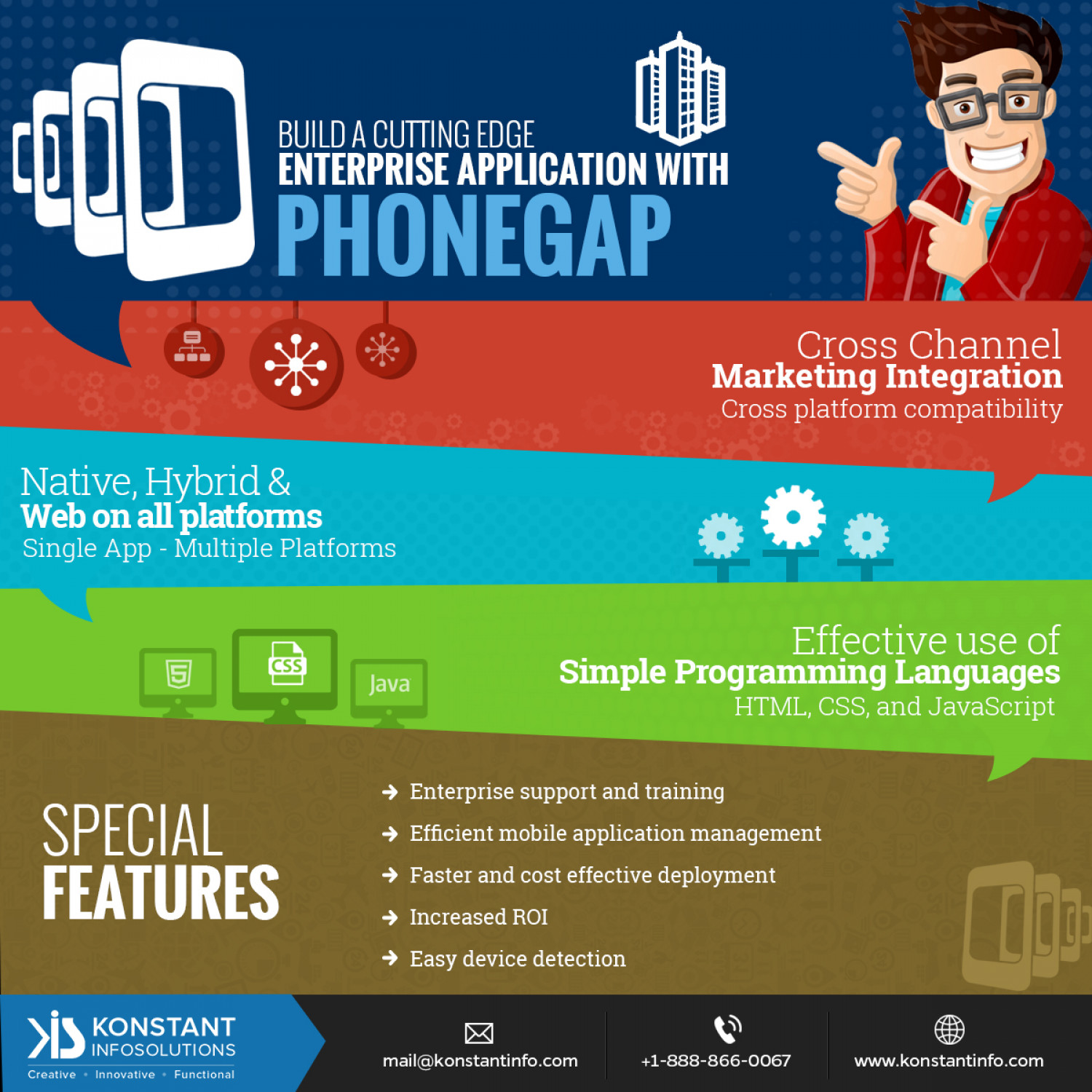 Build a Cutting Edge Enterprise App with PhoneGap | Visual ly