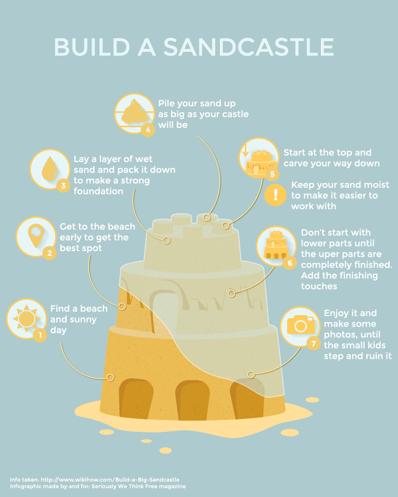 Build a sandcastle   Visual.ly