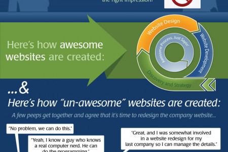 Build a Website as Awesome as Your Business Infographic