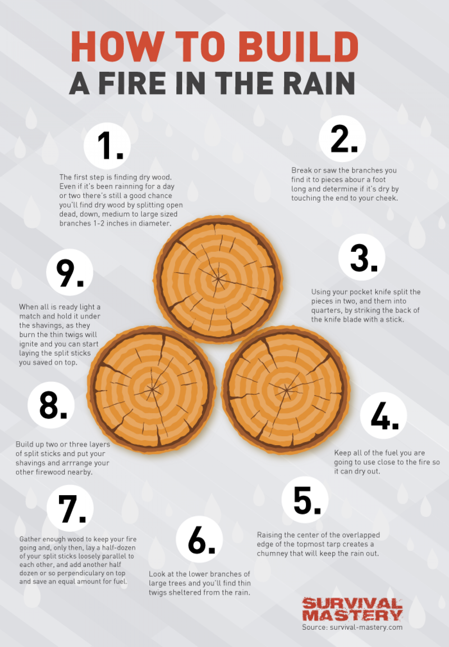 Build Fire In The Rain Infographic Infographic