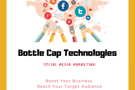 Build your brand |Reach your target audience | BottleCap Technologies Infographic