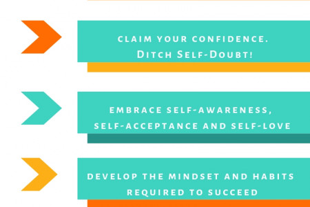 Build Your Confidence - Transform Your Life Infographic