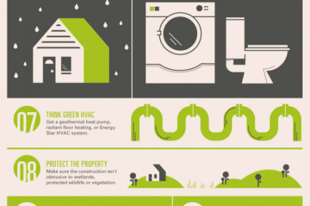Green Building Infographics Visual Ly