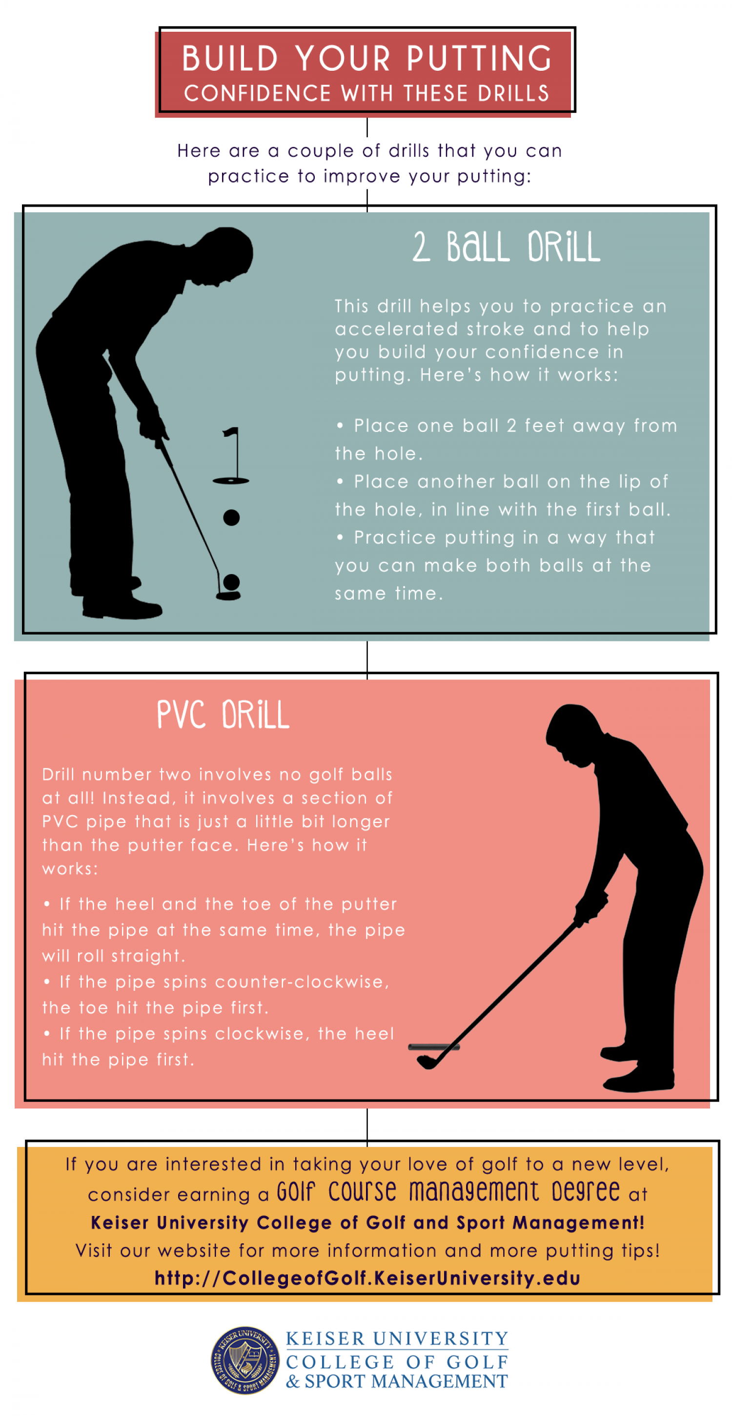 Build your Putting Confidence with these Drills Infographic