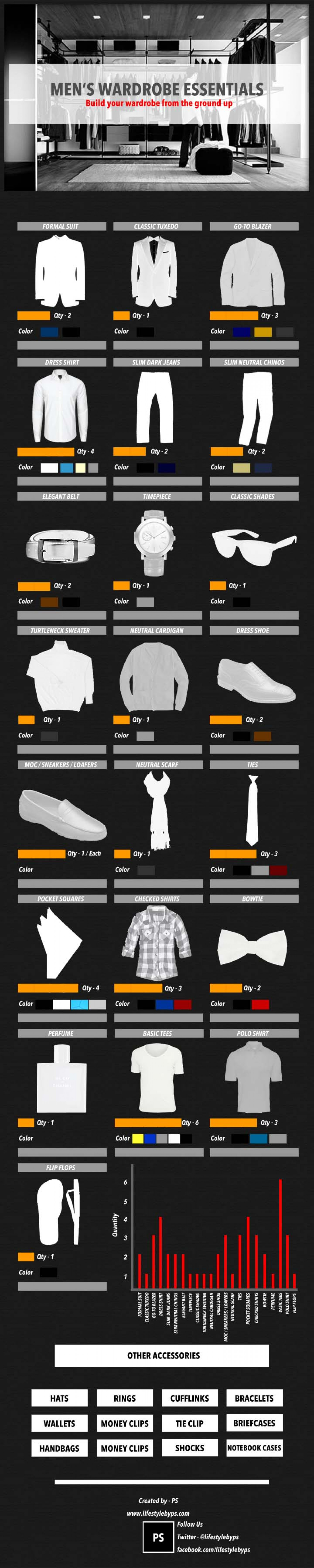 Build your wardrobe from the ground up   Wardrobe essentials for
