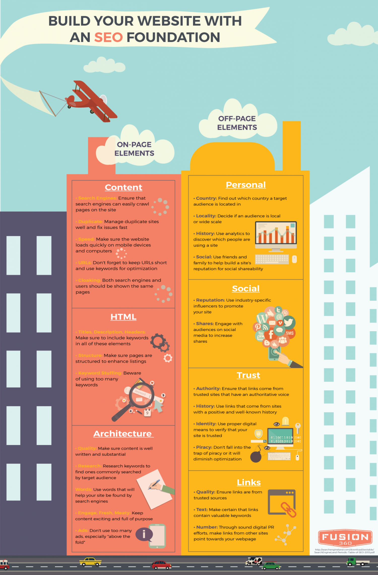 Build Your Website With an SEO Foundation Infographic