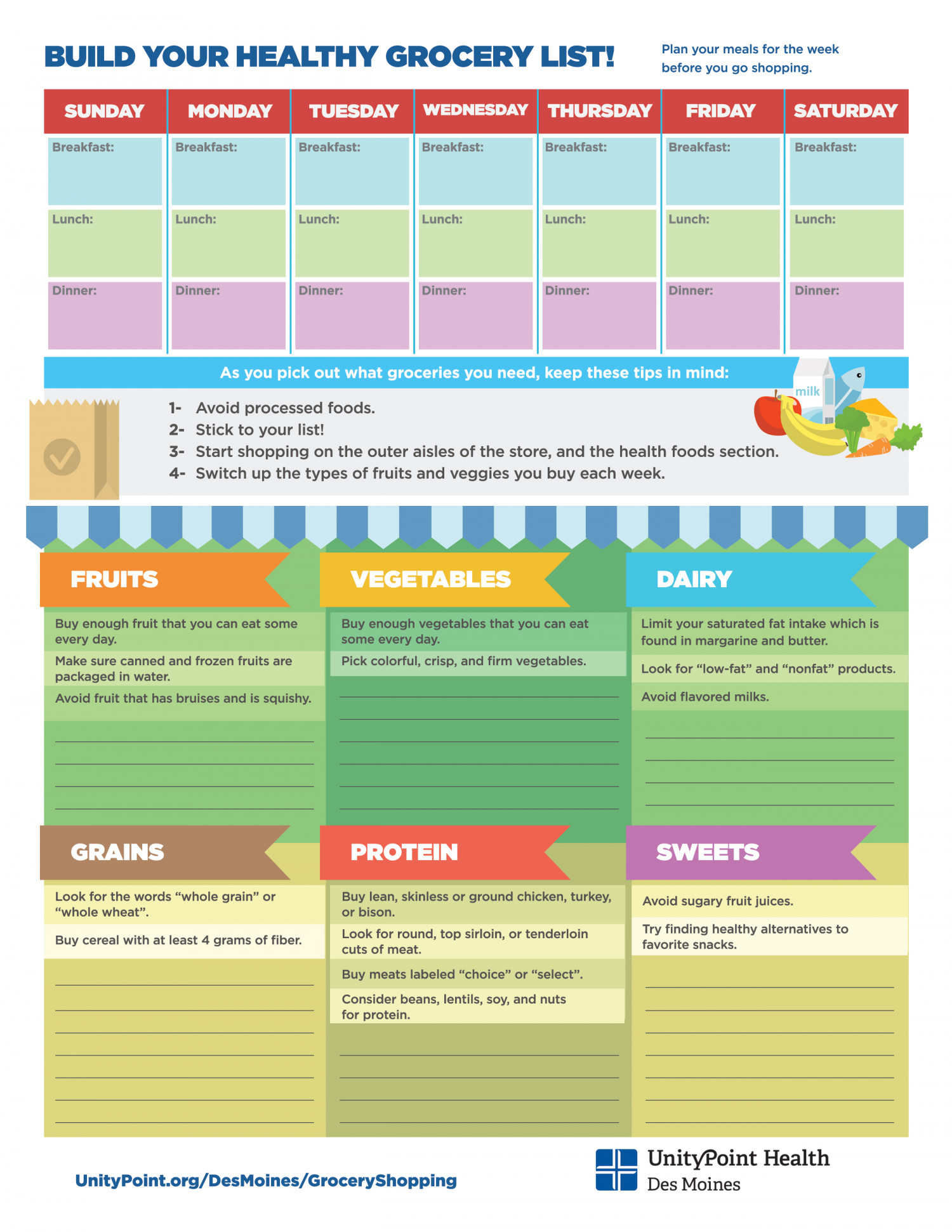 Building A Healthy Grocery List (Infographic) Infographic