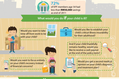 Building a Safety Net with Life Insurance for Children Infographic