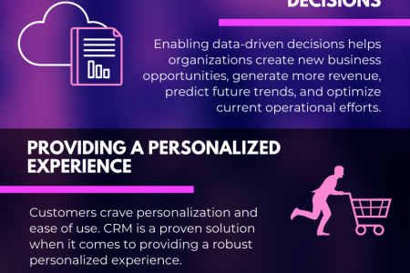 Building Digital-Ready Culture in Traditional Organizations Infographic