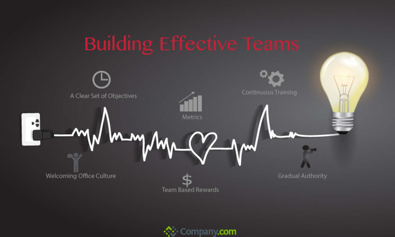 Building Effective Teams Infographic