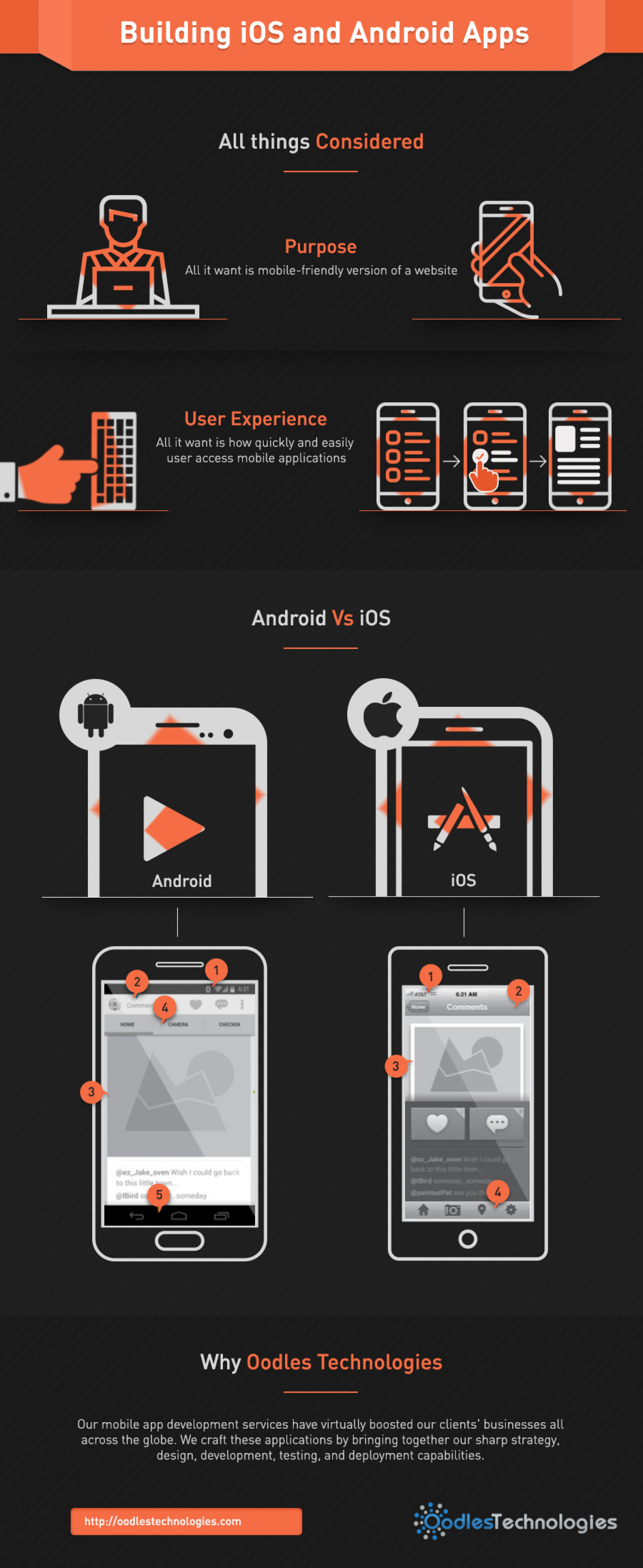 Building iOS and android apps Infographic