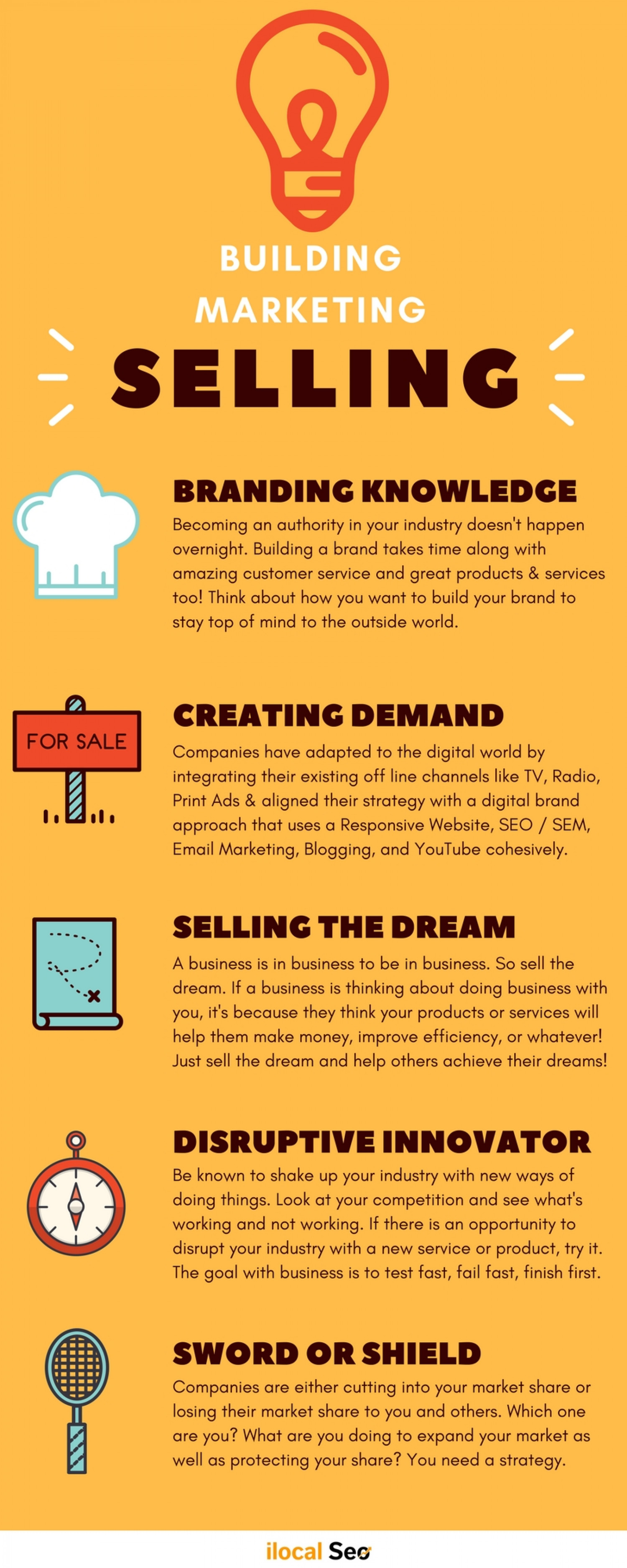 Building, Marketing, & Selling - 3 Pillars of Growth Infographic