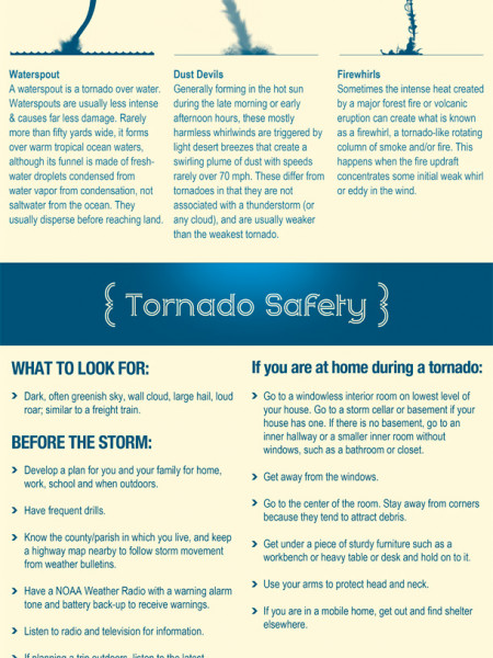 Buildingsguide.com Tornado Safety Guide Infographic