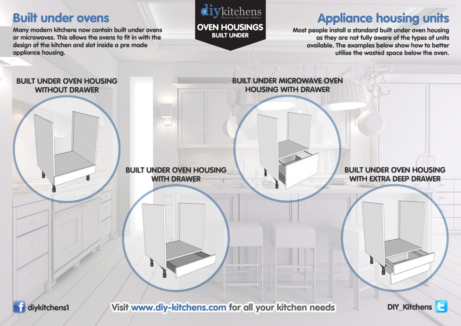 Built Under Oven Housing Units Infographic