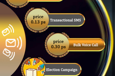 Bulk SMS Marketing Services India Infographic