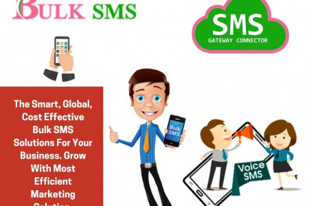sms Infographics | Visual ly