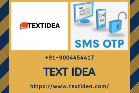 Bulk SMS Service Provider Bangalore, India - Text Idea Infographic
