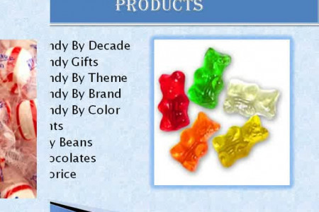 Bulk Wholesale Candy Online Infographic