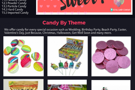 Bulk Yummy Candy and Chocolates Online Infographic