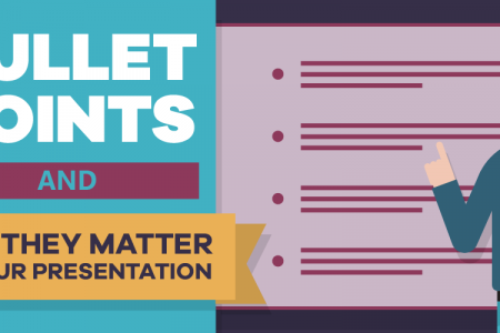 Bullet Points and Why They Matter to Your Presentation Infographic