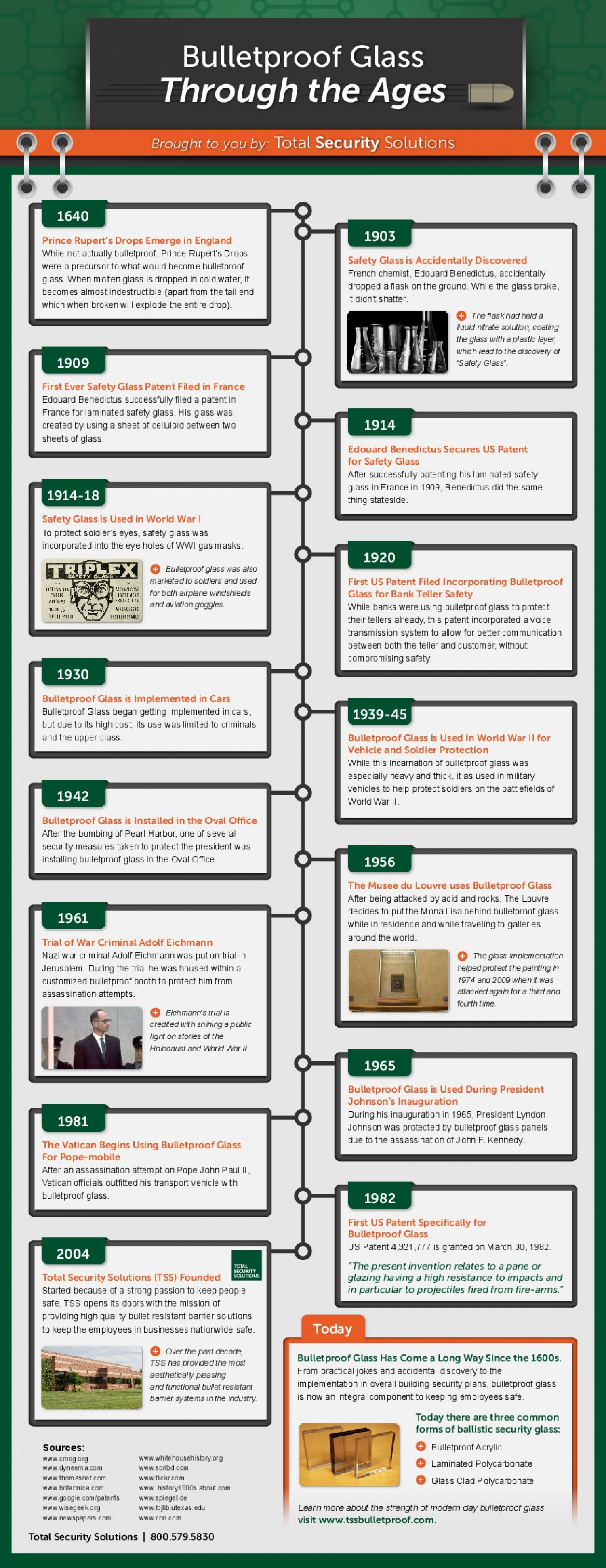 Bulletproof Glass Through The Ages - The History of Bulletproof Glass Infographic