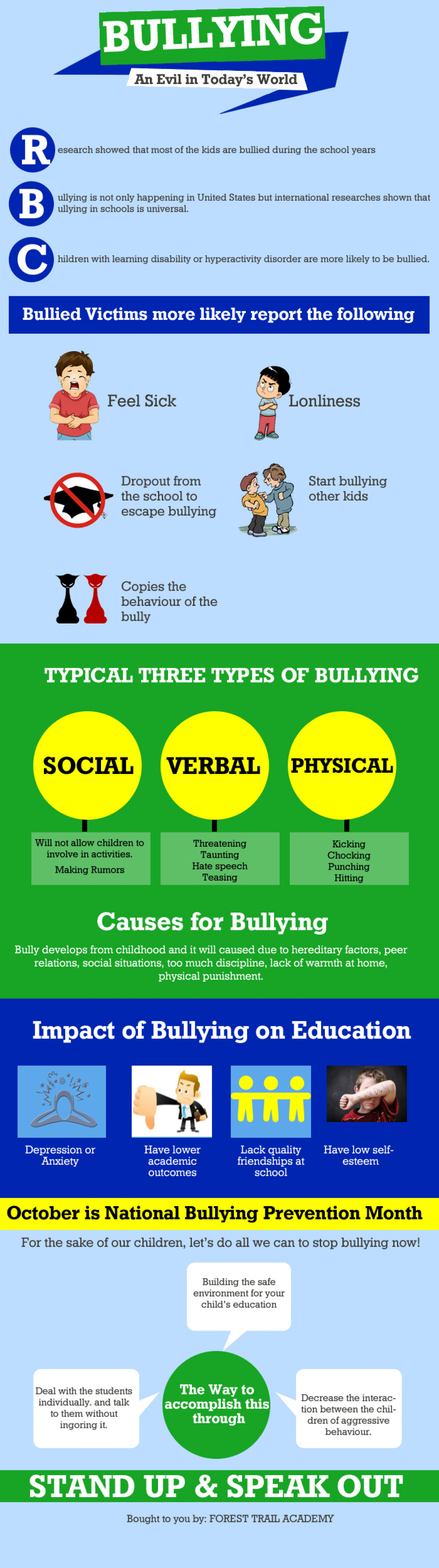 bullying in today's world Essay on bullying in today s worldbullying in today's world bullying in today's world a topic of great concern among american society, and parents in particular, is that of youth violence the media often makes the situation appear as though youth violence is on the increase in the united states.