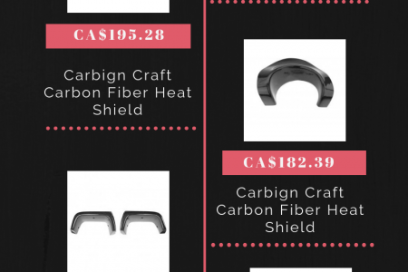 Bumper Heat Shields and Other Vehicle Protection Products Infographic