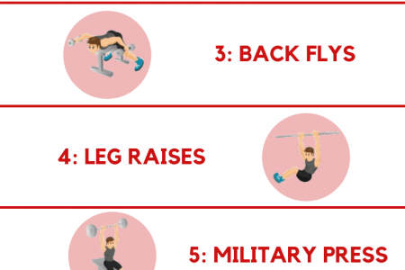 Burn Out Your Belly Fat With the Losing Belly Fat Mission Infographic