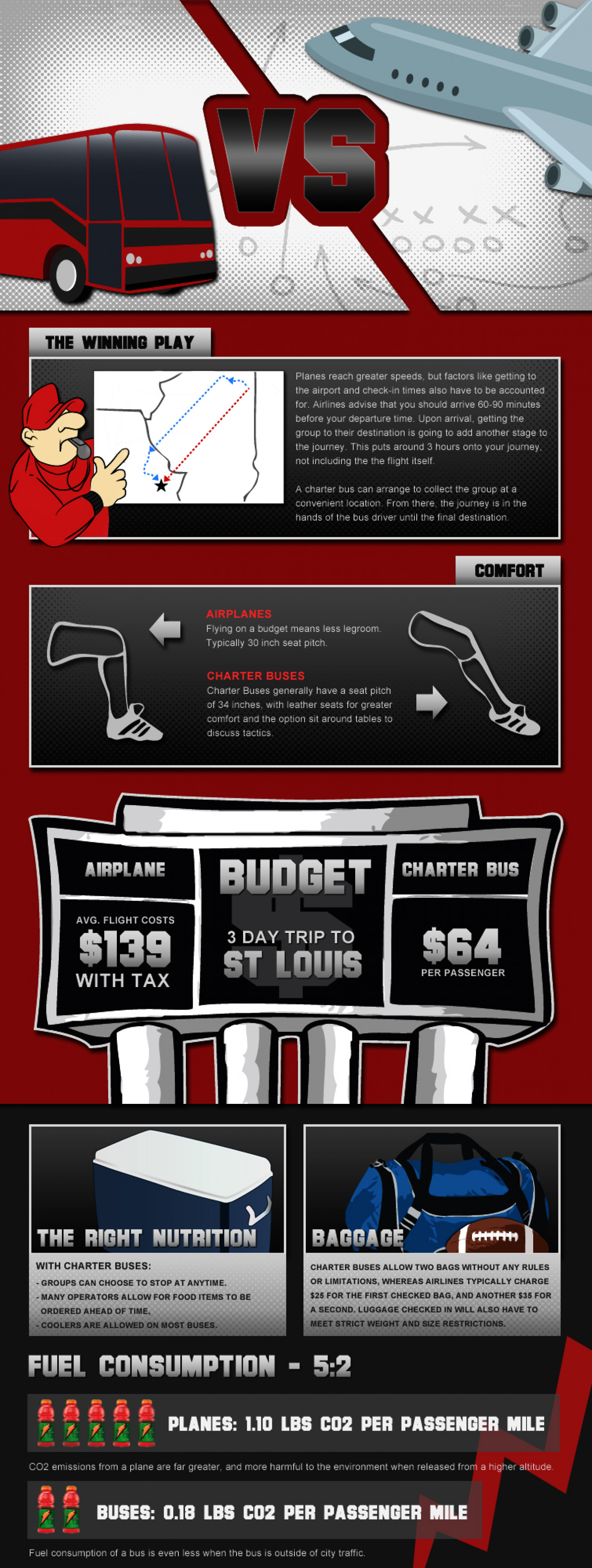 BusBank Infographic Infographic