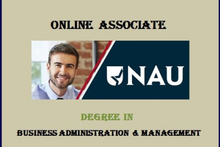 Business Administration Online Associate Degree Infographic