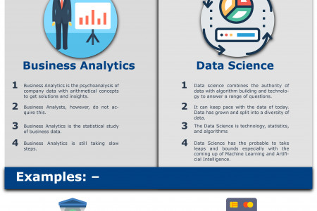 Business Analytics v/s Data Science Infographic