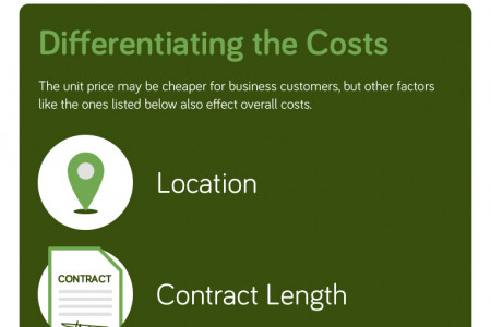 Business Energy for Small Businesses Infographic