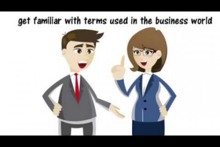 Business English Training Infographic