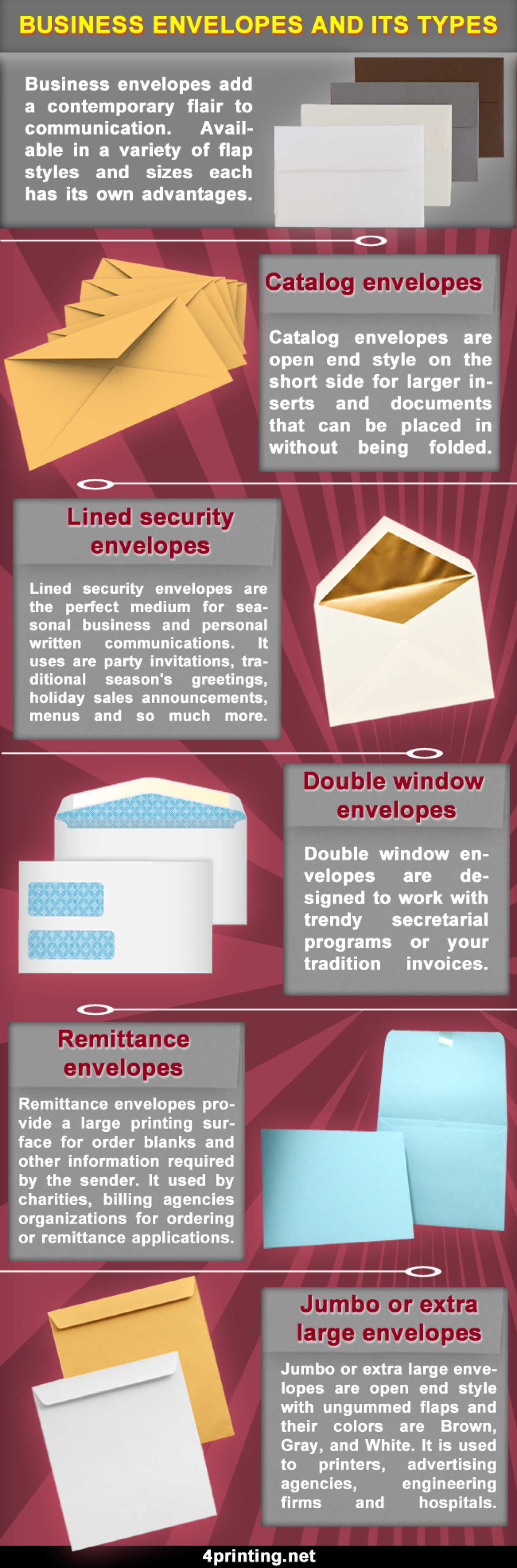 Business Envelopes and Its Types Infographic