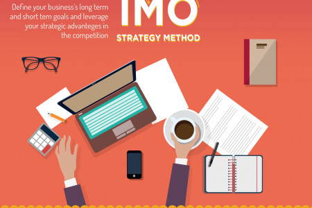 Business Hacking Strategies Infographic